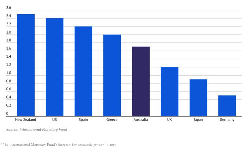 Good Greece: GREK ETF