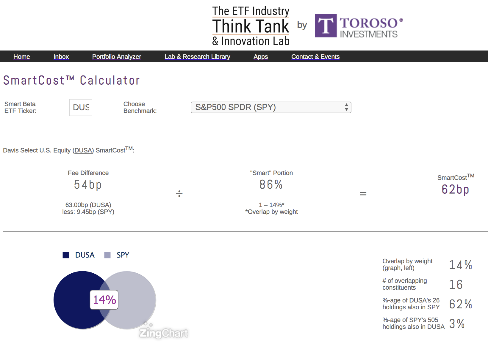 Smart Cost Calculator