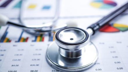 Time to Checkup With Healthcare ETFs