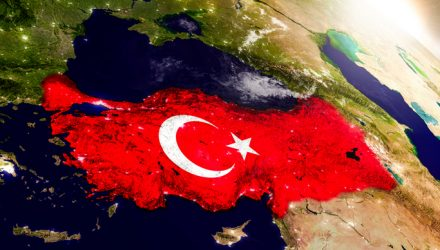 Turkey's Current Account Surplus New Heights