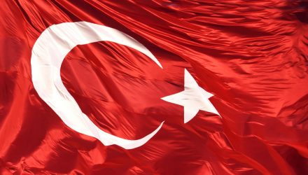 Turkey ETF Plunges as Ankara Readies Military Operation in Syria