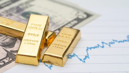 After Strong Runs, Gold ETFs Encounter Headwinds