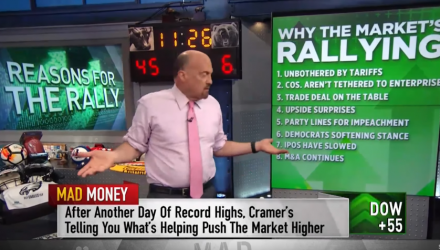 Jim Cramer The Market Will Keep Rallying Despite Obstacles