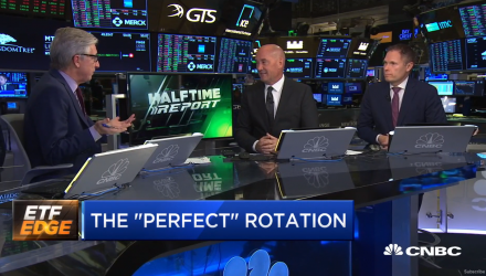Tom Lydon on CNBC ETFs to Watch as Market Hits New Highs