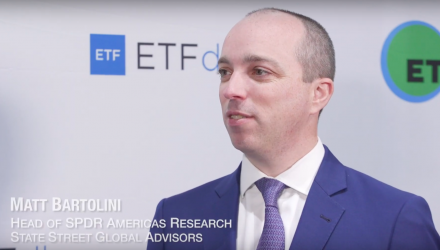 Understanding the Total Cost of ETF Ownership