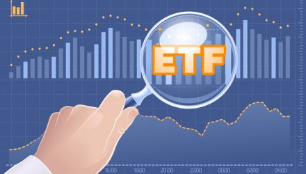 10 Biggest ETF Issuers of 2019 by Market Capitalization