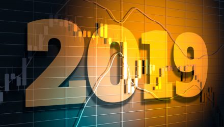 2019 A Market Review