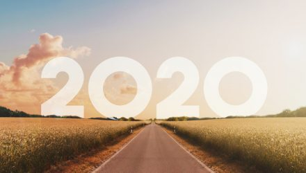 2020 Outlook The Fear of the Fear of Missing Out