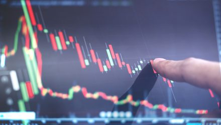 3 ETFs to Consider in 2020 Using a Stock-Bond Ratio Metric