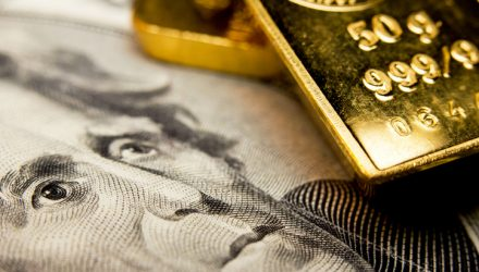 A Weaker Dollar May Boost The GLD ETF In 2020