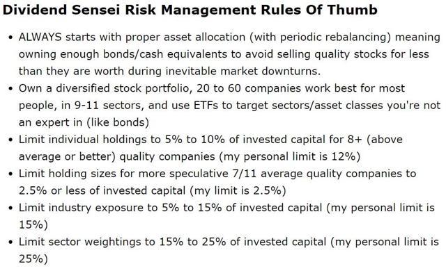 Dividend Sensei Risk Management