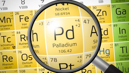 Palladium ETF Is on Fire And Can Continue Its Hot Streak