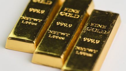 Pro-Risk Rotation Likely To Delay Gold's Upside