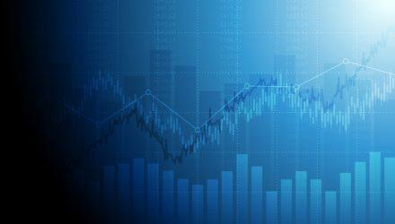Realizing Market Gains While Managing Risk