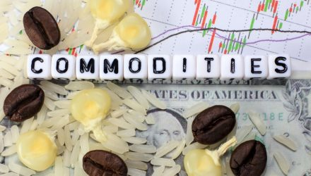 A Weakening Dollar Could Bode Well for Commodity ETFs