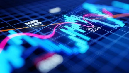 CFRA January Focus ETF: iShares Edge MSCI USA Minimum Volatility (USMV)