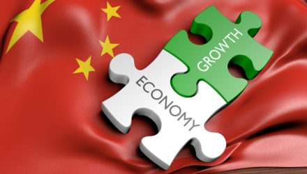 China's Economic Growth Boosted by Sentiment and Policy Support