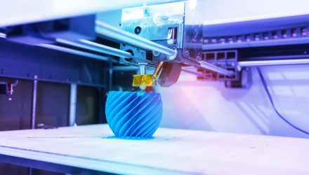 Don't Underestimate The 3D Printing ETF