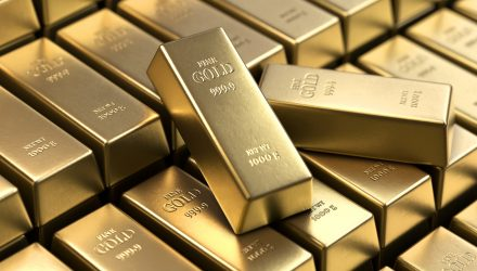 Gold Prices Target New Highs Amidst Middle East Tension