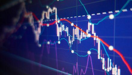 Growing Coronavirus Fears Hit U.S. Stock ETFs