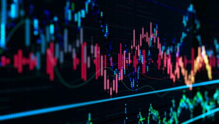 Morningstar Study: Active Fund Performance Improved in 2019