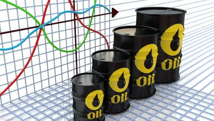 Oil Tycoon Predicts a 19% Rise in Oil Prices Next 6 Months