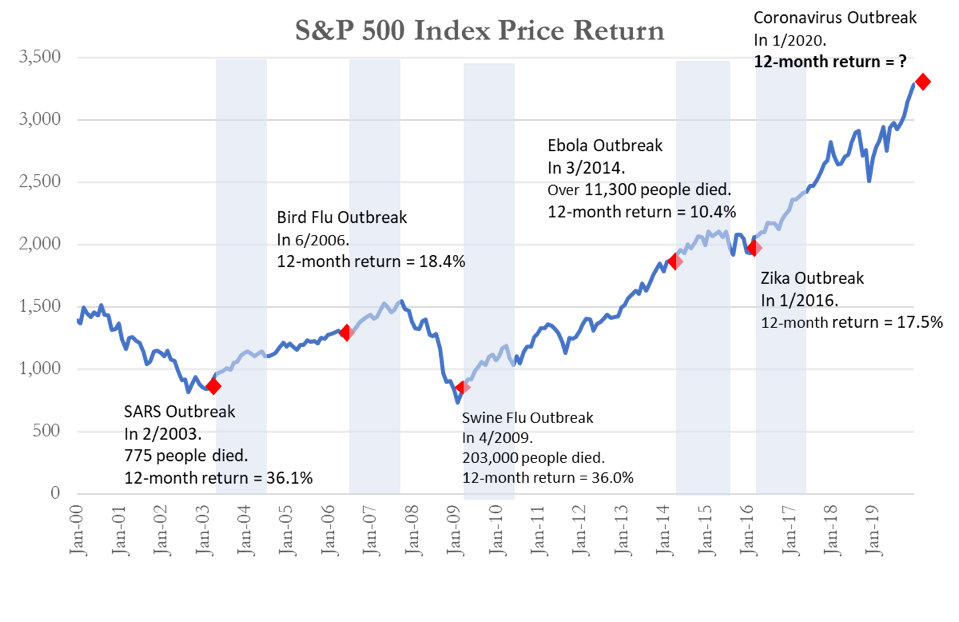 SP500-Price.png