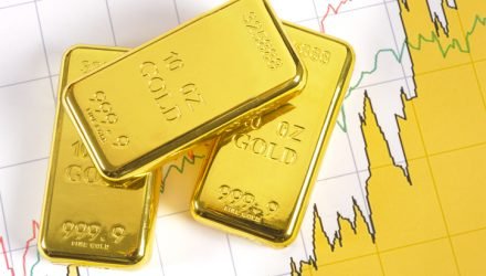 U.S.-Iran Conflict Helps Lift Gold ETFs Toward Seven-Year High