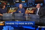 Dave Nadig Talks ETF Hiding Spots Amid Coronavirus Volatility