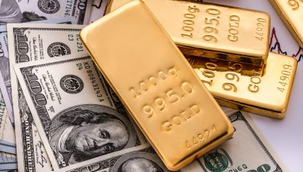 Gold Prices Edge Higher as China Struggles Amid Coronavirus Outbreak