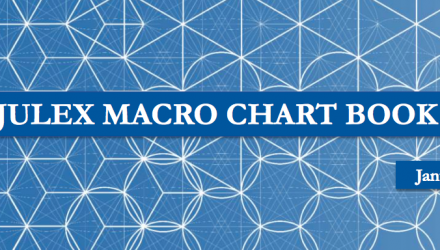 Julex Macro Chart Book – January 2020