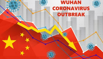 Markets Enter Correction Territory As Coronavirus Becomes Nearly Pandemic