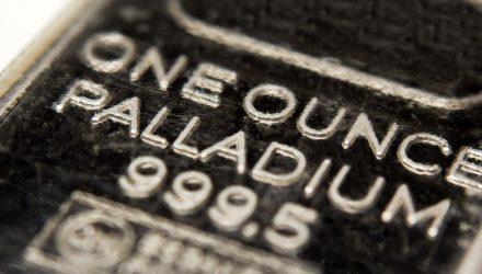 Palladium ETF Surges to Record Despite Slowdown Concerns in China