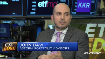 CNBC Interview on the Coronavirus, China, Thematic Investing, and Alternative ETFs