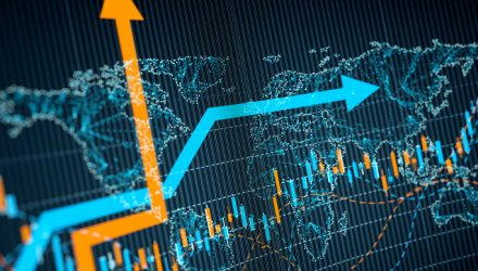 Power Swap Could Happen in S&P 500 ETFs