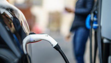 Tesla Is Electric Once Again As Stocks Roar Back