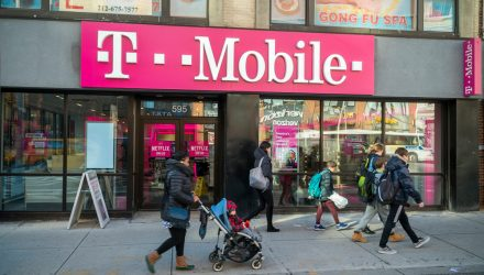 Top 10 ETFs With Largest Sprint, T-Mobile Exposure