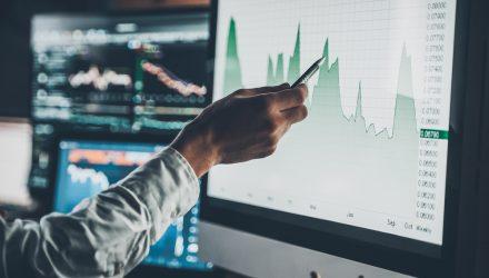 Volatility ETFs Rally on Pervading Market Fear