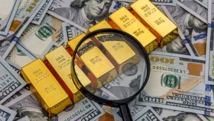 Ample Reasons Why Gold ETFs can Shine Again