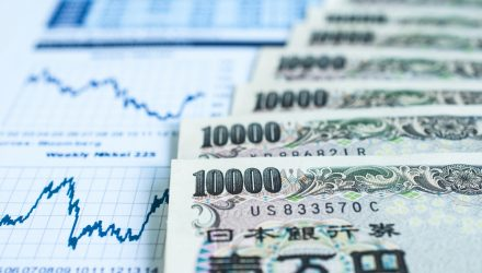 Bank of Japan Boosts Its Number of ETF Purchases