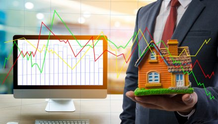 Can Lower Mortgage Rates Prop Up Real Estate ETFs?