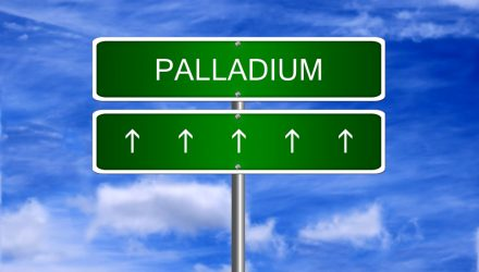 Can Palladium Stage a Comeback After Market Rout?
