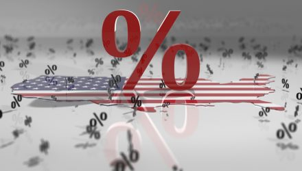 Can Policy Easing Give U.S. Equities a Boost?