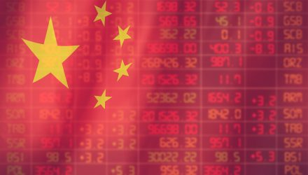 China ETFs to Tap into an Expanding Emerging Economy