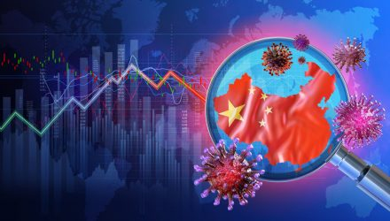 China Policy Response Defies Consensus