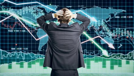 Circuit Breaker Triggered Again As Markets Plummet, Driving Inverse ETFs Gains