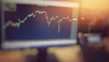 Don't Forget to Hedge with Inverse ETFs in a Down Market