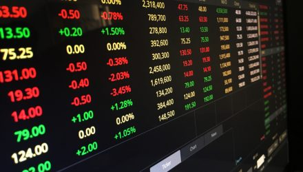 Global Market Sell-off will Ease with Some Investors set to 'Make a Fortune'