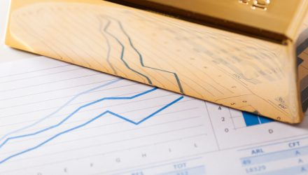 Gold Loses Its Footing Alongside Equities as Coronavirus Fears Persist