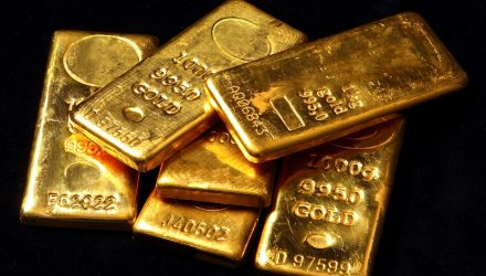 Gold Markets Struggle Despite Cratering Equities